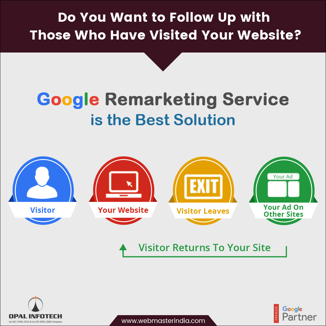 Google Remarketing Advantages